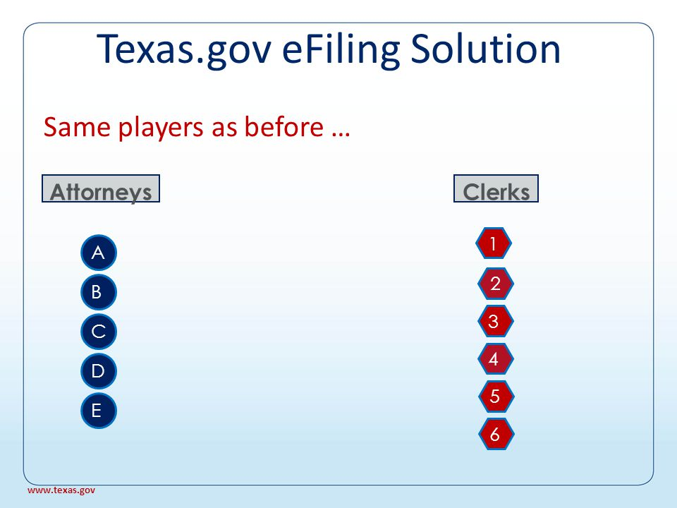 Texas.gov eFiling Solution www.texas.gov