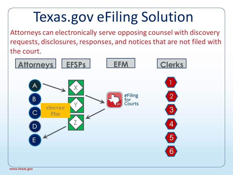 Attorneys can electronically serve copies on opposing counsel at the same time that they e-file with the court.