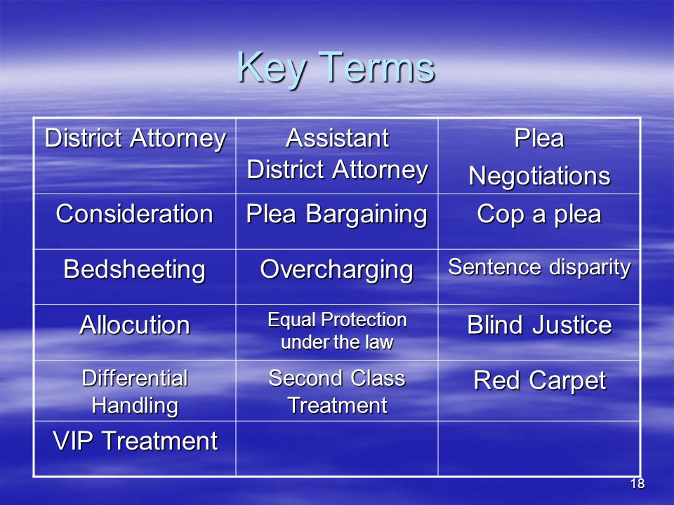 18 Key Terms District Attorney Assistant District Attorney PleaNegotiations Consideration Plea Bargaining Cop a plea BedsheetingOvercharging Sentence