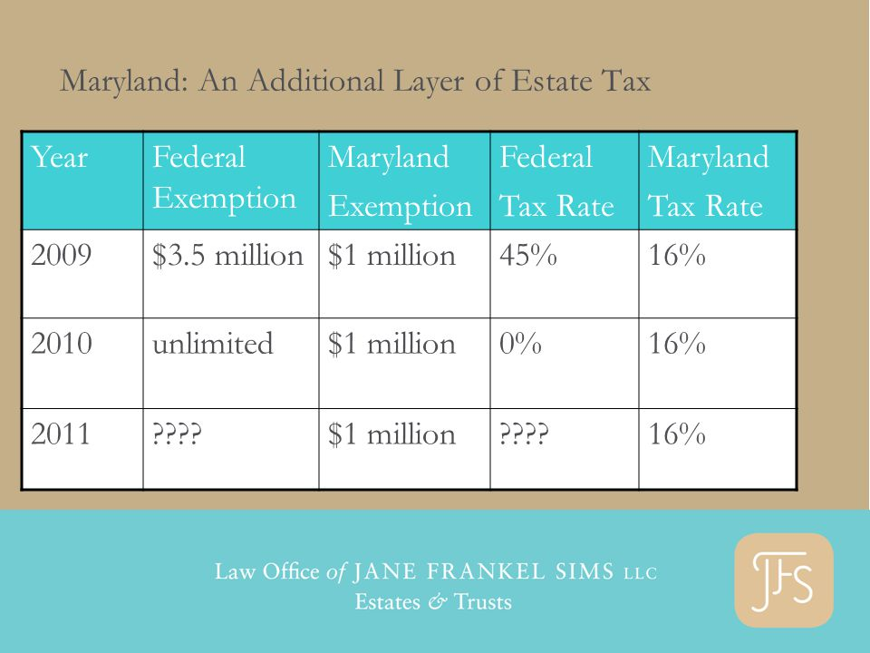 Maryland: An Additional Layer of Estate Tax YearFederal Exemption Maryland Exemption Federal Tax Rate Maryland Tax Rate 2009$3.5 million$1 million45%16% 2010unlimited$1 million0%16% 2011????$1 million????16%