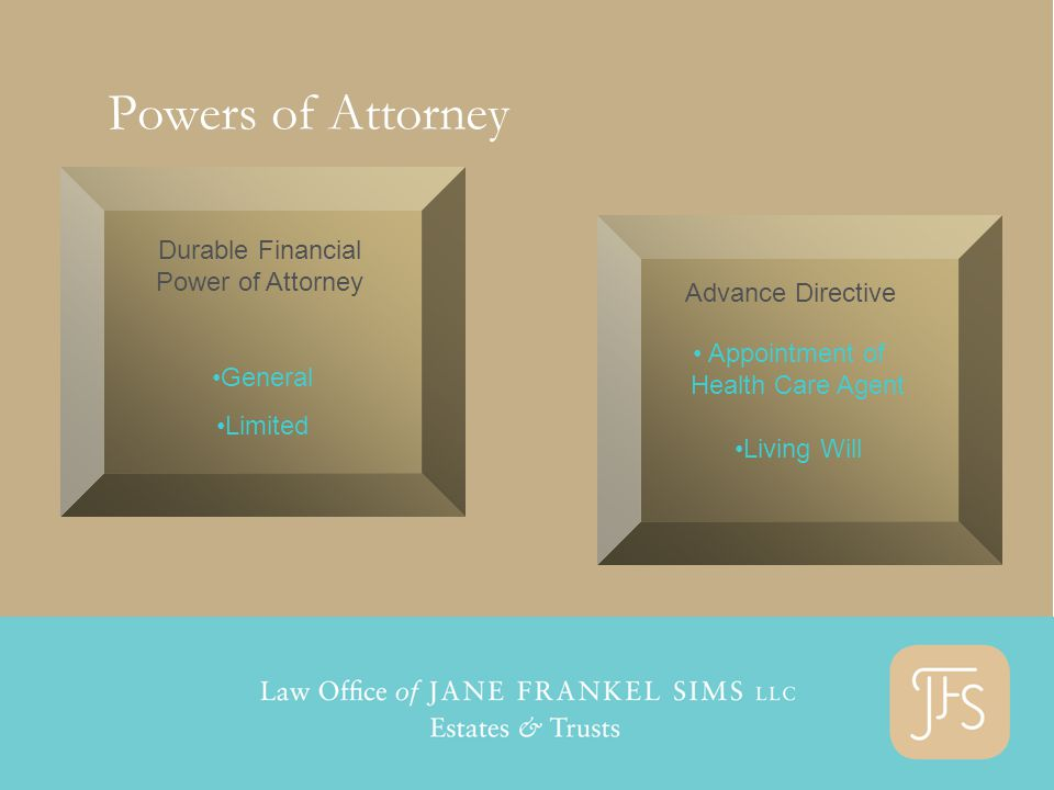 Powers of Attorney Durable Financial Power of Attorney Advance Directive General Limited Appointment of Health Care Agent Living Will