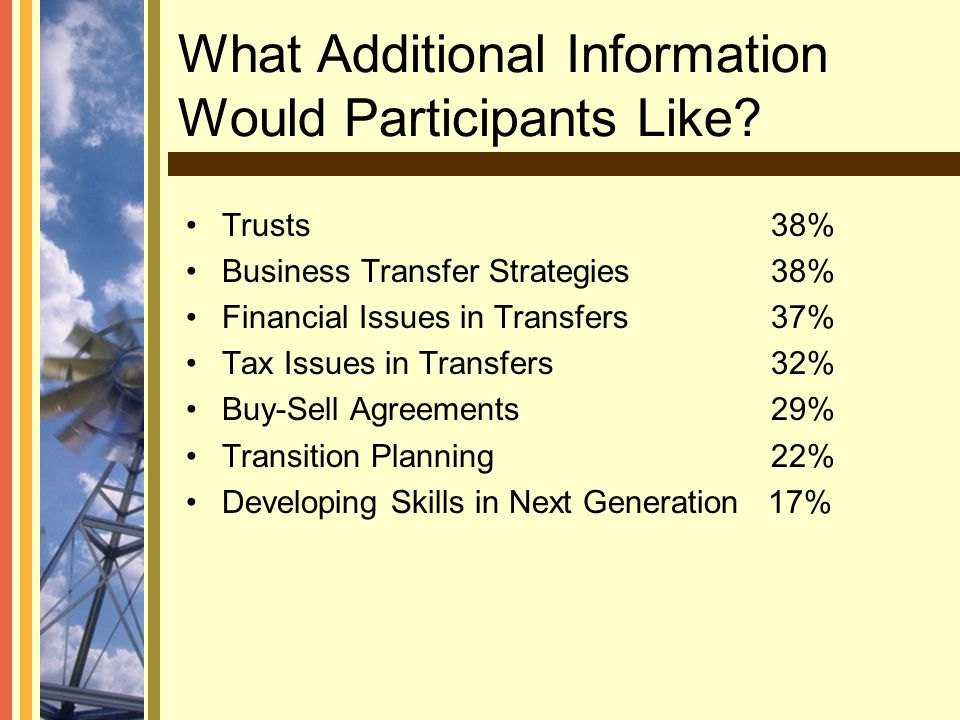 What Additional Information Would Participants Like? Trusts 38% Business Transfer Strategies 38% Financial Issues in Transfers 37% Tax Issues in Trans