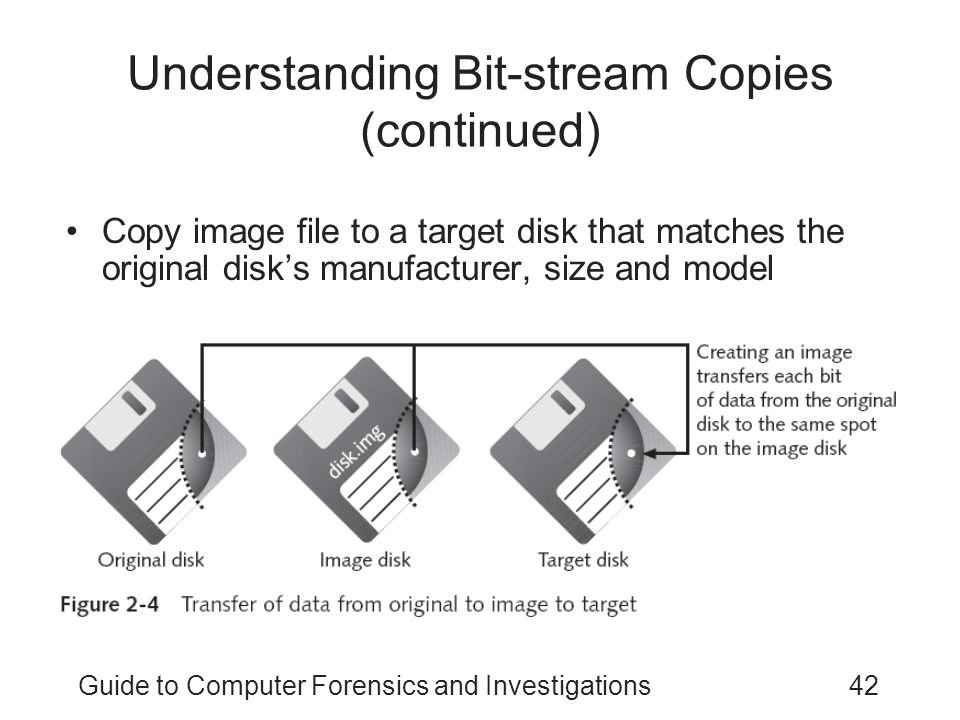 Guide to Computer Forensics and Investigations42 Understanding Bit-stream Copies (continued) Copy image file to a target disk that matches the origina