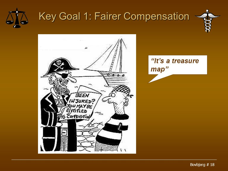 Bovbjerg # 18 Key Goal 1: Fairer Compensation It's a treasure map