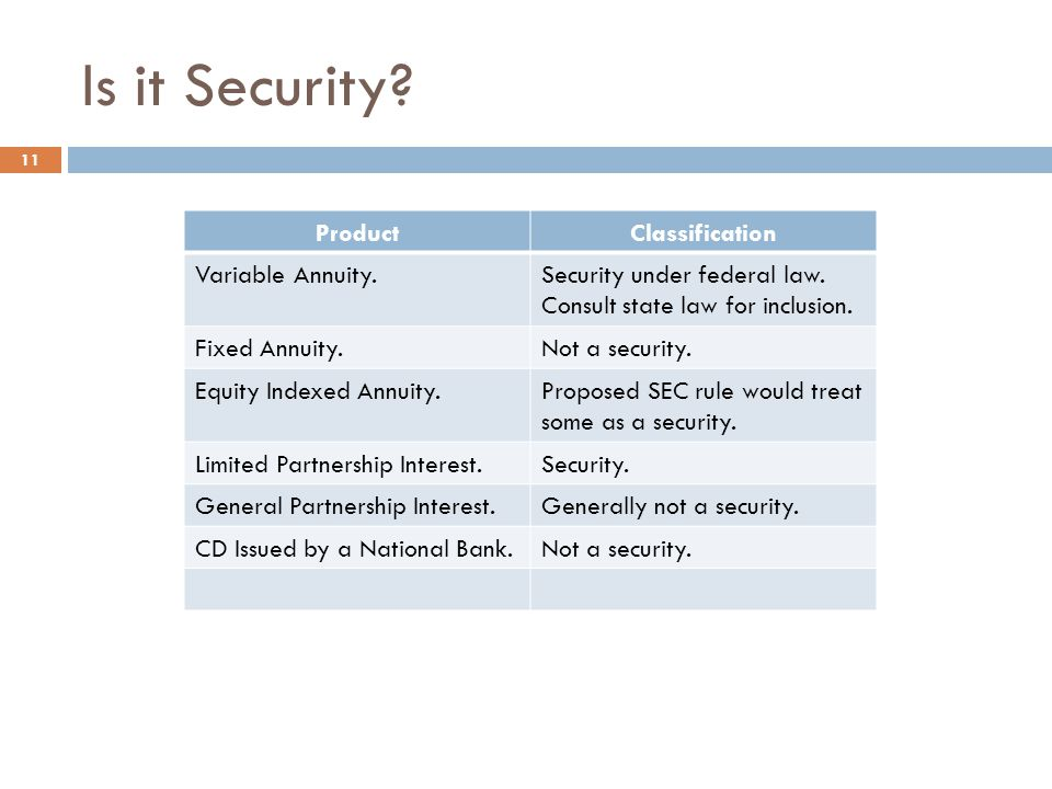 Is it Security. ProductClassification Variable Annuity.Security under federal law.