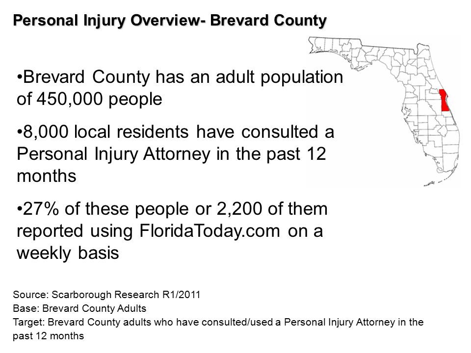 Personal Injury Overview- Brevard County Source: Scarborough Research R1/2011 Base: Brevard County Adults Target: Brevard County adults who have consu