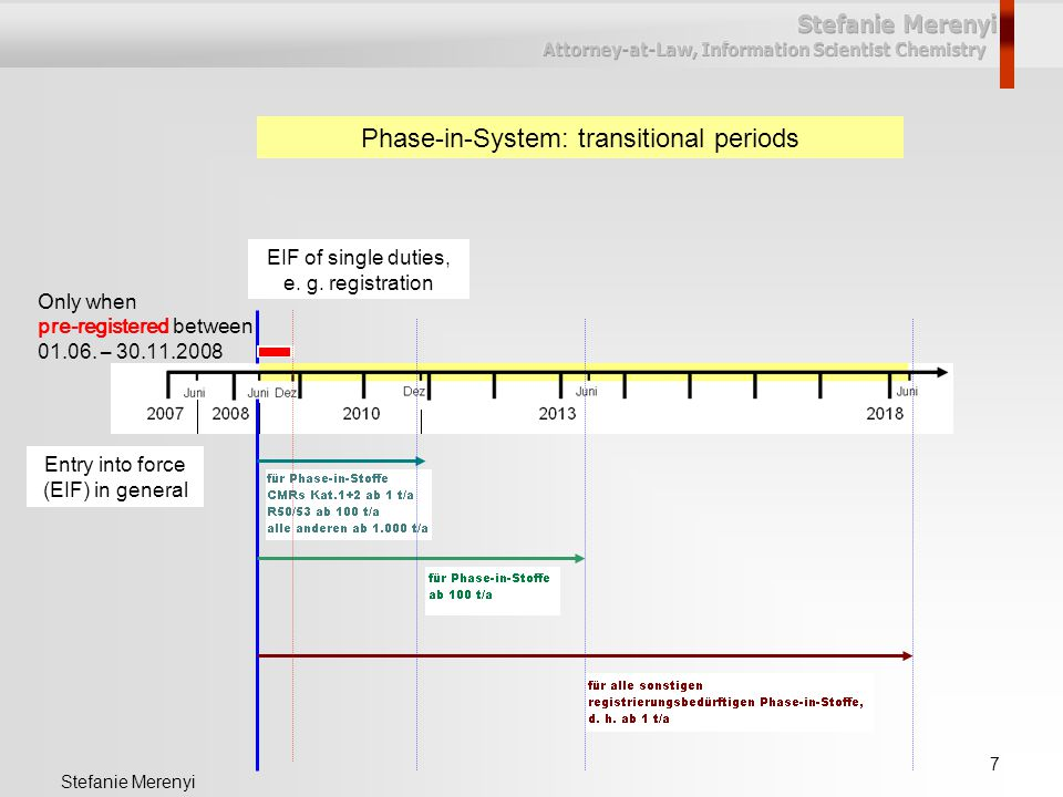 7 Stefanie Merenyi Only when pre-registered between 01.06. – 30.11.2008 Phase-in-System: transitional periods Entry into force (EIF) in general EIF of
