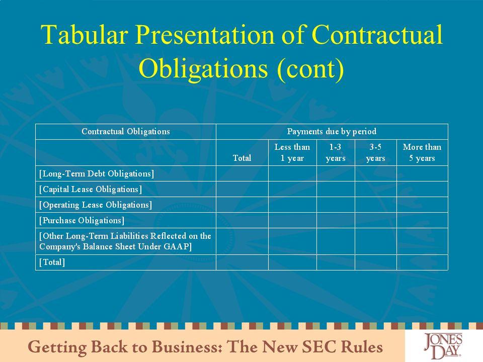 Tabular Presentation of Contractual Obligations (cont)