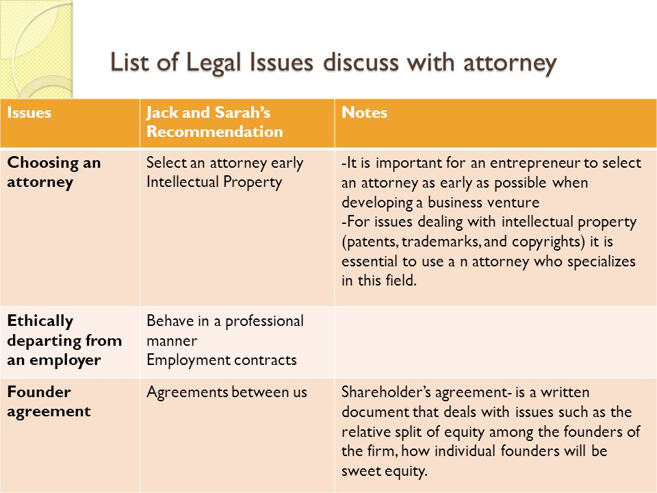 List of Legal Issues discuss with attorney IssuesJack and Sarah's Recommendation Notes Choosing an attorney Select an attorney early Intellectual Prop