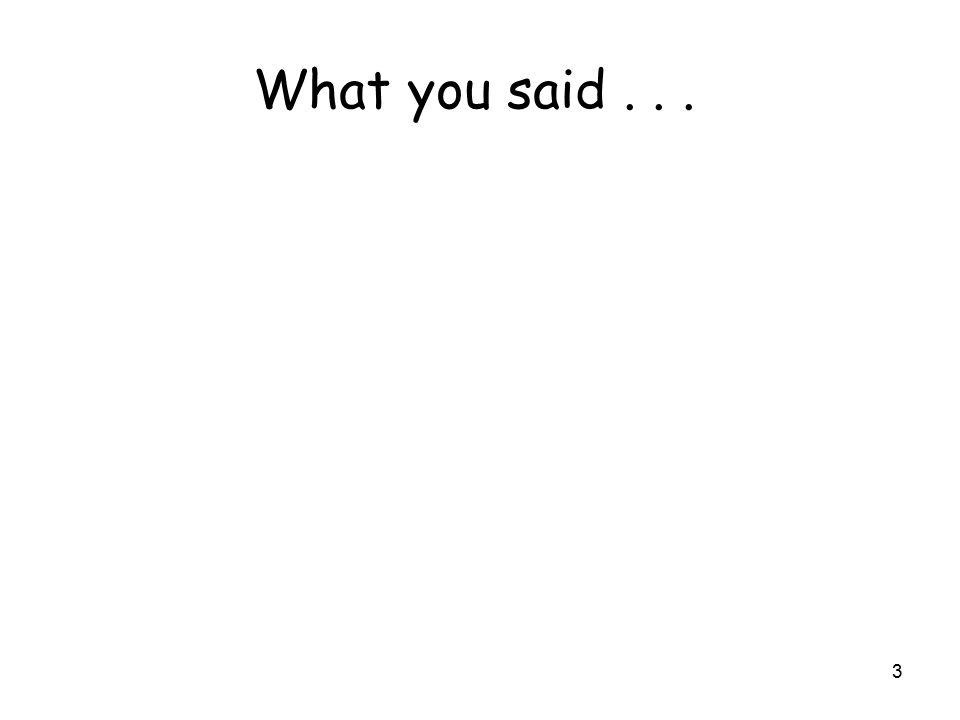 What you said... 3