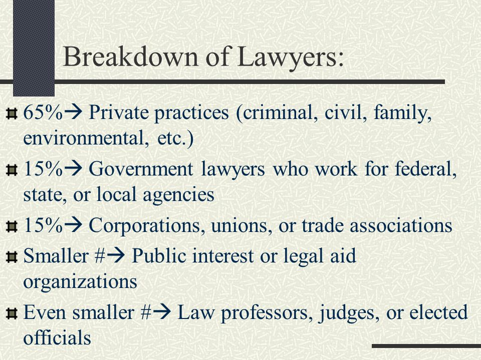 Breakdown of Lawyers: 65%  Private practices (criminal, civil, family, environmental, etc.) 15%  Government lawyers who work for federal, state, or local agencies 15%  Corporations, unions, or trade associations Smaller #  Public interest or legal aid organizations Even smaller #  Law professors, judges, or elected officials