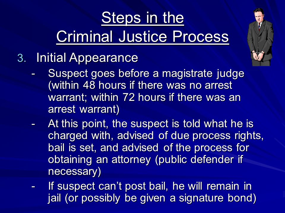 Steps in the Criminal Justice Process 3. Initial Appearance -Suspect goes before a magistrate judge (within 48 hours if there was no arrest warrant; w