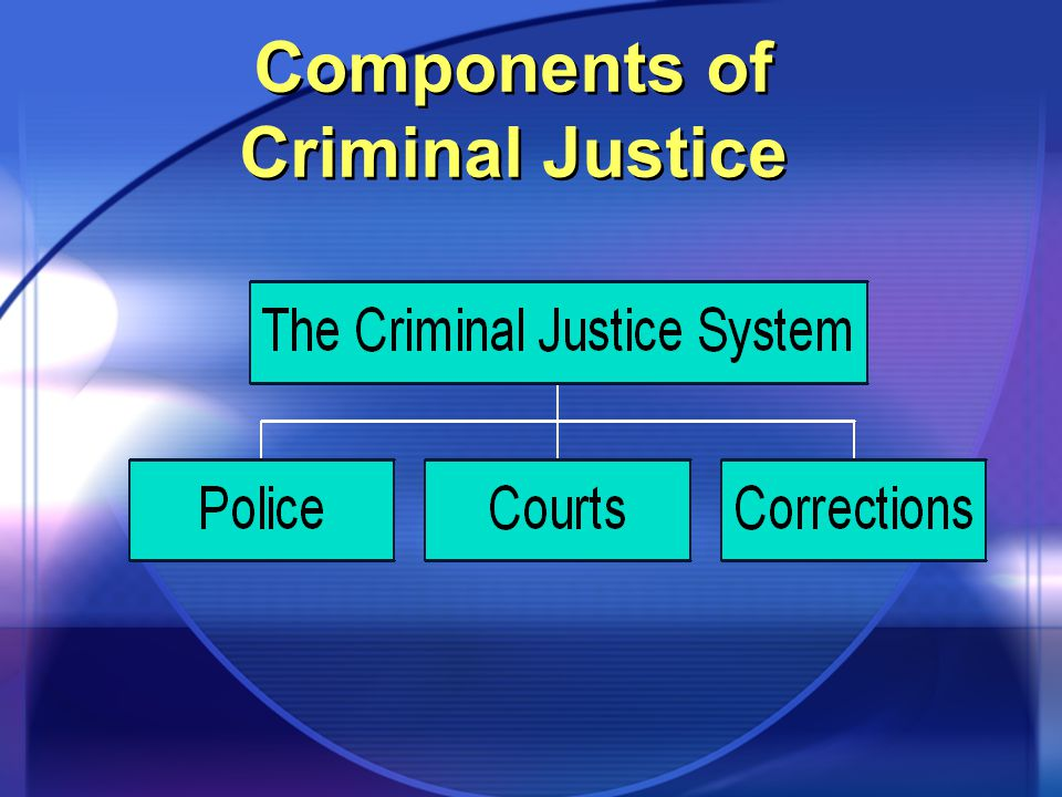 Concepts of Crime