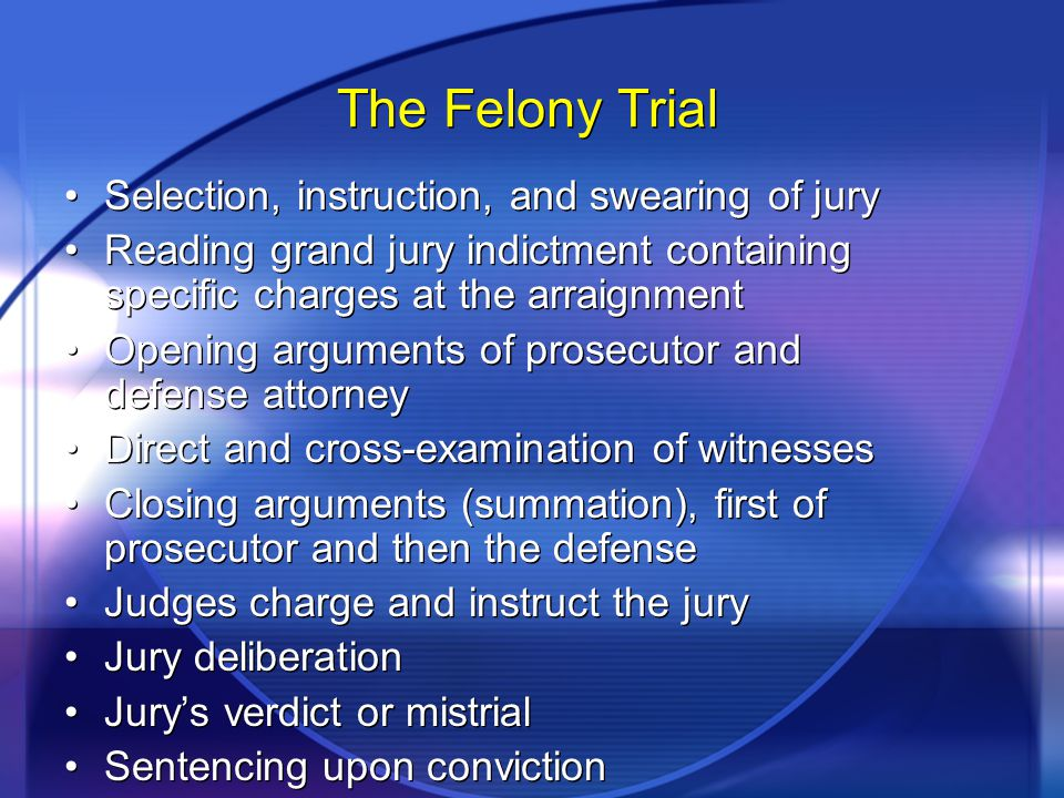 The Felony Trial Selection, instruction, and swearing of jury Reading grand jury indictment containing specific charges at the arraignment Opening arguments of prosecutor and defense attorney Direct and cross-examination of witnesses Closing arguments (summation), first of prosecutor and then the defense Judges charge and instruct the jury Jury deliberation Jury's verdict or mistrial Sentencing upon conviction Selection, instruction, and swearing of jury Reading grand jury indictment containing specific charges at the arraignment Opening arguments of prosecutor and defense attorney Direct and cross-examination of witnesses Closing arguments (summation), first of prosecutor and then the defense Judges charge and instruct the jury Jury deliberation Jury's verdict or mistrial Sentencing upon conviction