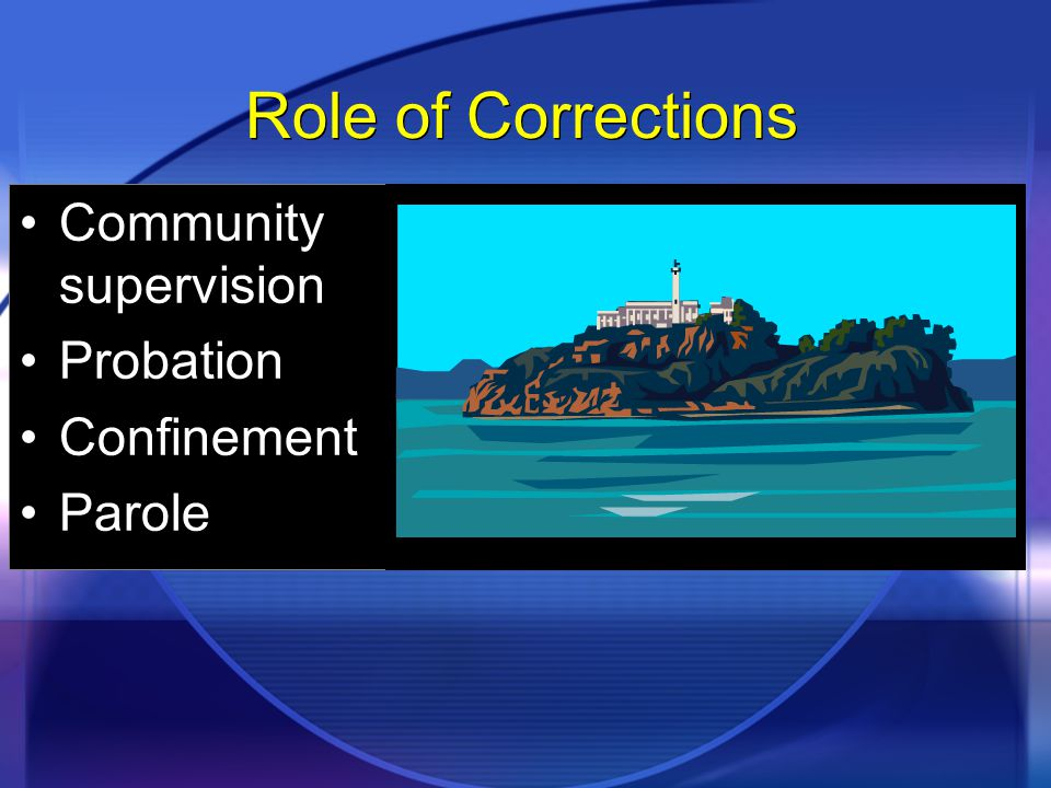 Role of Corrections Community supervision Probation Confinement Parole Community supervision Probation Confinement Parole