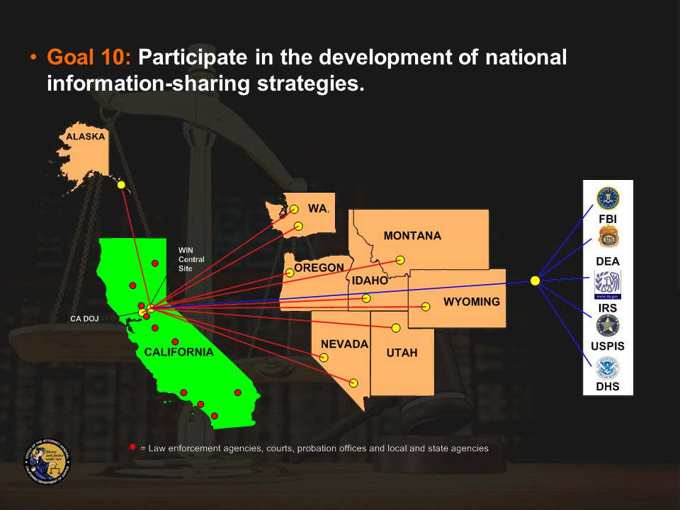 Goal 10: Participate in the development of national information-sharing strategies.