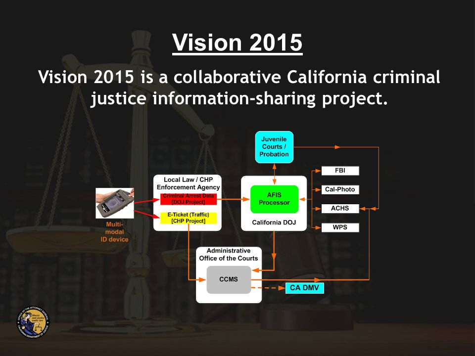 Vision 2015 is a collaborative California criminal justice information-sharing project. Vision 2015
