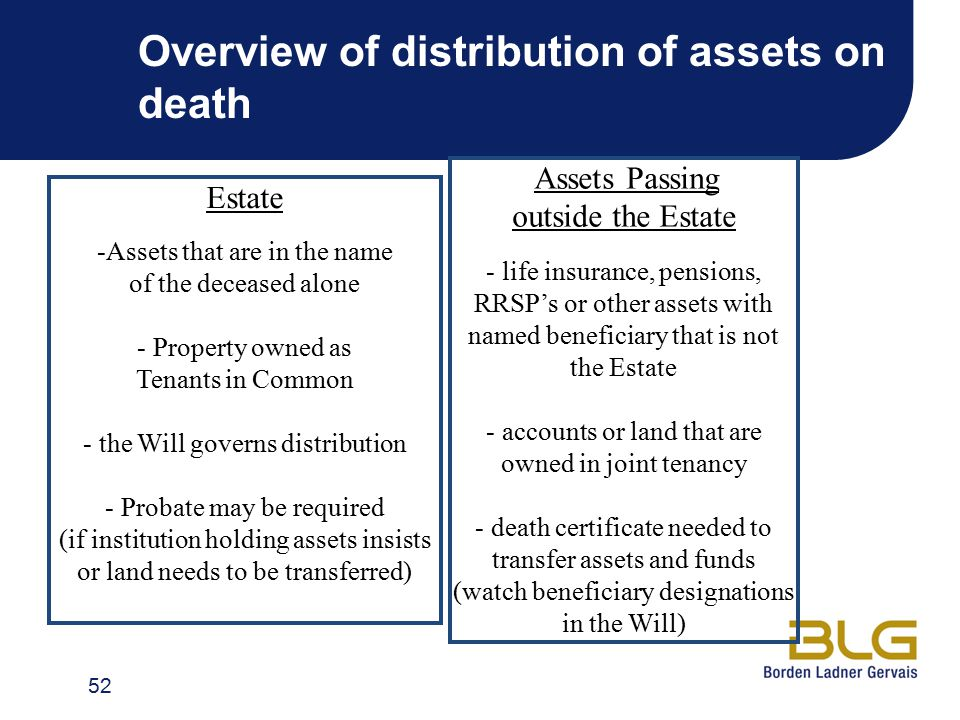 Overview of distribution of assets on death 52 Estate -Assets that are in the name of the deceased alone - Property owned as Tenants in Common - the Will governs distribution - Probate may be required (if institution holding assets insists or land needs to be transferred) Assets Passing outside the Estate - life insurance, pensions, RRSP's or other assets with named beneficiary that is not the Estate - accounts or land that are owned in joint tenancy - death certificate needed to transfer assets and funds (watch beneficiary designations in the Will)
