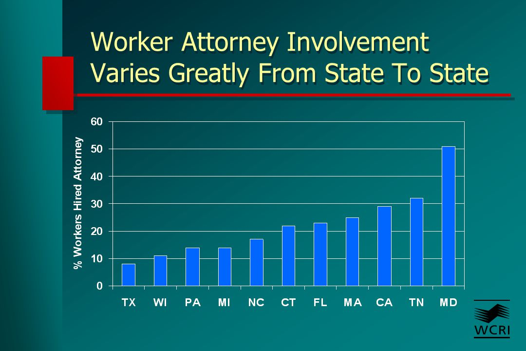 Workers Who Believed They Are Not Trusted More Often Retain Attorneys