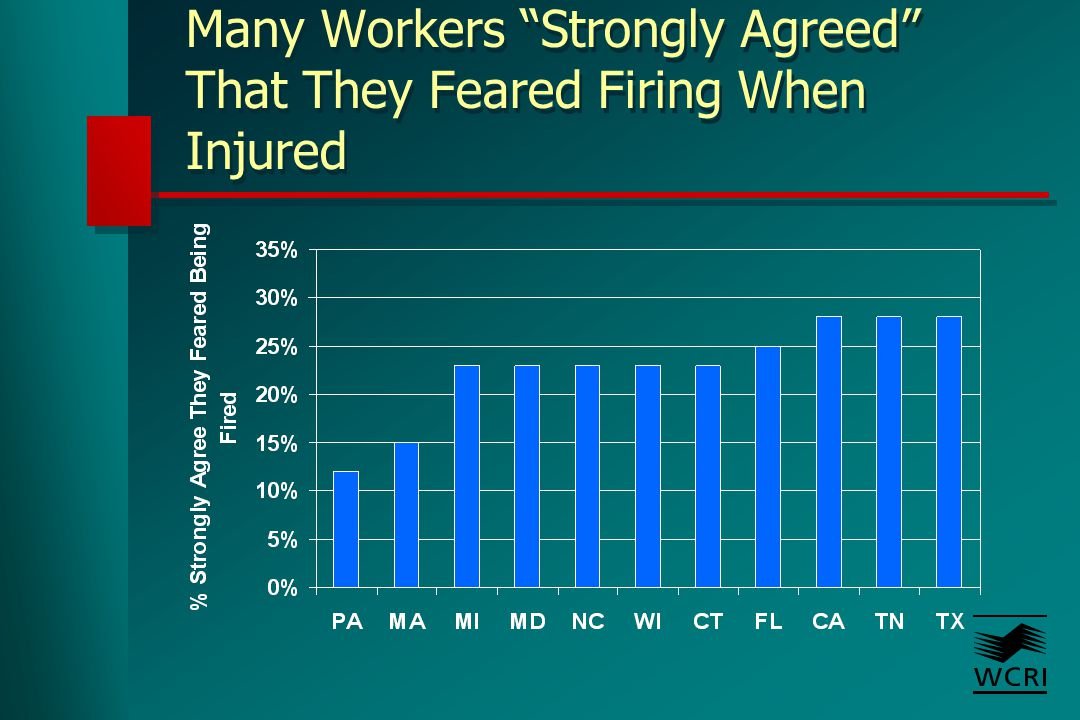 Workers Are Twice As Likely To Hire Attorneys If They Fear Being Fired