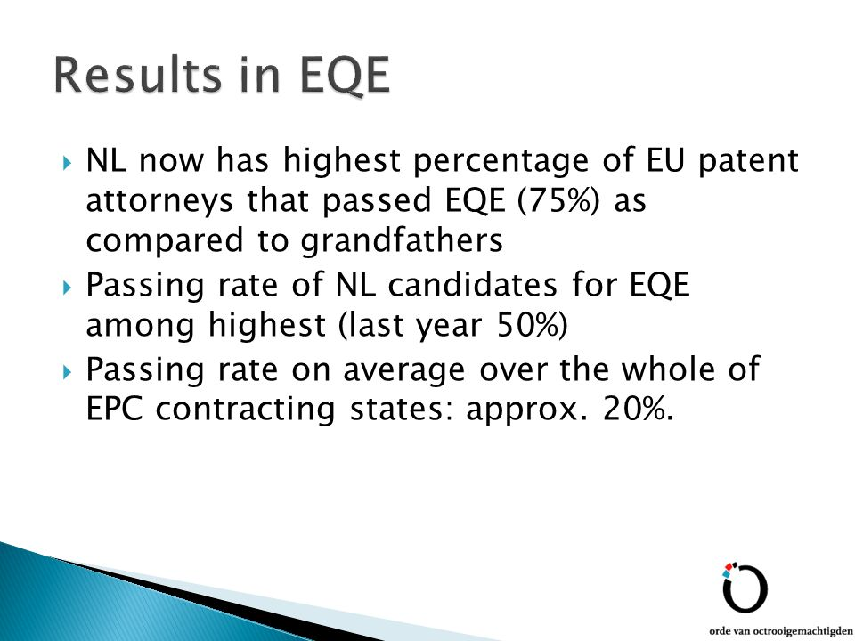  NL now has highest percentage of EU patent attorneys that passed EQE (75%) as compared to grandfathers  Passing rate of NL candidates for EQE among highest (last year 50%)  Passing rate on average over the whole of EPC contracting states: approx.
