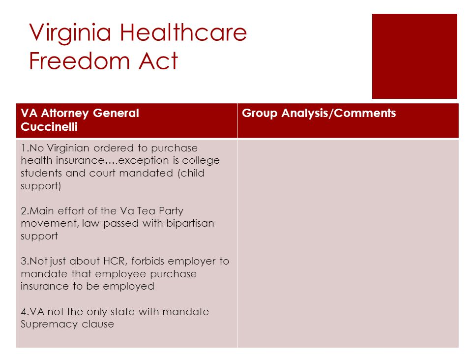 Virginia Healthcare Freedom Act VA Attorney General Cuccinelli Group Analysis/Comments 1.No Virginian ordered to purchase health insurance….exception