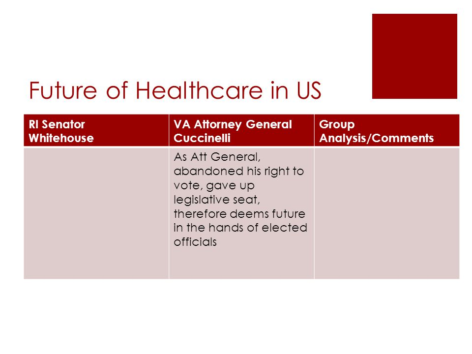 Future of Healthcare in US RI Senator Whitehouse VA Attorney General Cuccinelli Group Analysis/Comments As Att General, abandoned his right to vote, g