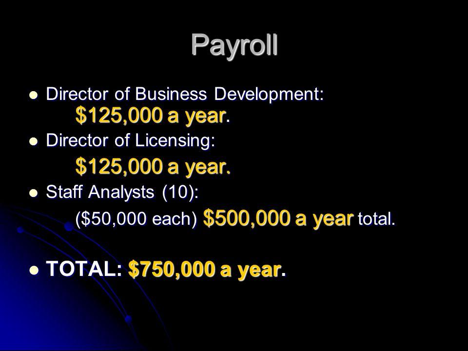 Payroll Director of Business Development: $125,000 a year.
