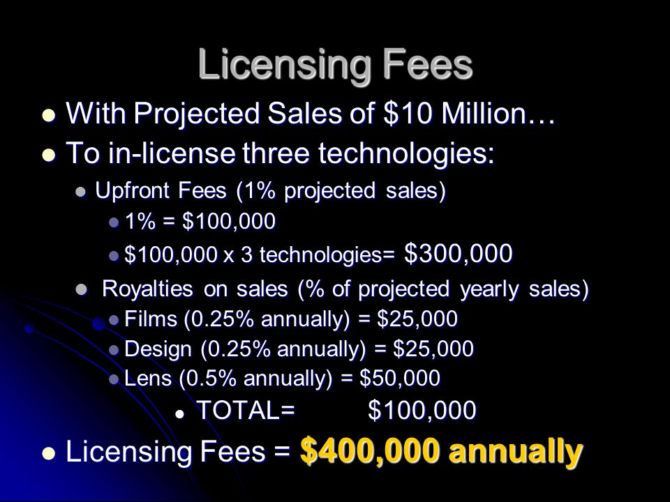 Licensing Fees With Projected Sales of $10 Million… With Projected Sales of $10 Million… To in-license three technologies: To in-license three technologies: Upfront Fees (1% projected sales) Upfront Fees (1% projected sales) 1% = $100,000 1% = $100,000 $100,000 x 3 technologies= $300,000 $100,000 x 3 technologies= $300,000 Royalties on sales (% of projected yearly sales) Royalties on sales (% of projected yearly sales) Films (0.25% annually) = $25,000 Films (0.25% annually) = $25,000 Design (0.25% annually) = $25,000 Design (0.25% annually) = $25,000 Lens (0.5% annually) = $50,000 Lens (0.5% annually) = $50,000 TOTAL= $100,000 TOTAL= $100,000 Licensing Fees = $400,000 annually Licensing Fees = $400,000 annually