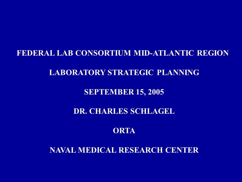 FEDERAL LAB CONSORTIUM MID-ATLANTIC REGION LABORATORY STRATEGIC PLANNING SEPTEMBER 15, 2005 DR. CHARLES SCHLAGEL ORTA NAVAL MEDICAL RESEARCH CENTER