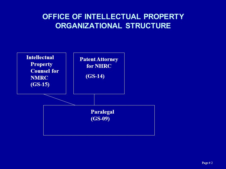 OFFICE OF INTELLECTUAL PROPERTY ORGANIZATIONAL STRUCTURE Intellectual Property Counsel for NMRC (GS-15) Page # 2 Paralegal (GS-09) Patent Attorney for NHRC (GS-14)