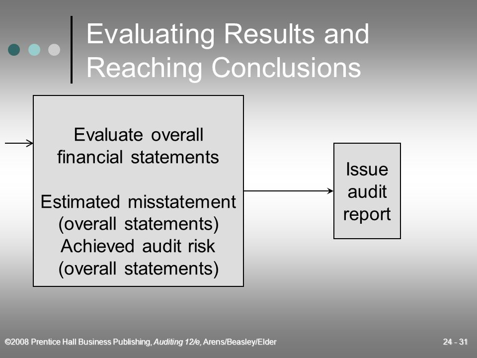 ©2008 Prentice Hall Business Publishing, Auditing 12/e, Arens/Beasley/Elder 24 - 31 Evaluating Results and Reaching Conclusions Issue audit report Evaluate overall financial statements Estimated misstatement (overall statements) Achieved audit risk (overall statements)