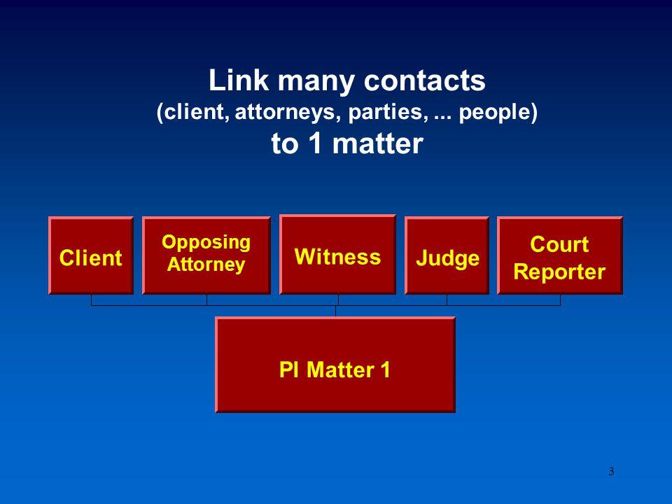 3 Court Reporter Judge Witness Opposing Attorney Client PI Matter 1 Court Reporter Judge Witness Opposing Attorney Client PI Matter 1 Link many contacts (client, attorneys, parties,...