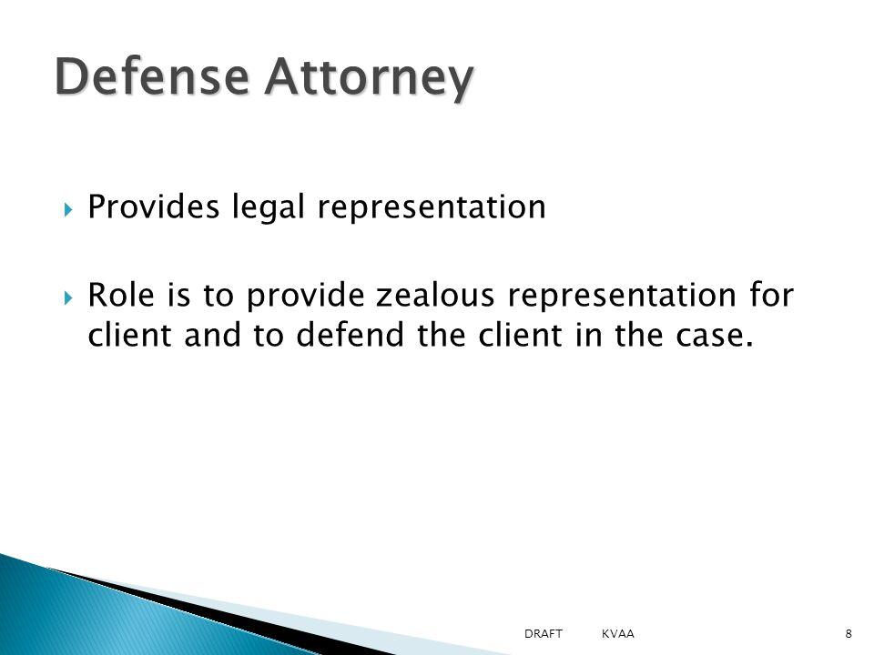 Activity: Grand Jury Process 29DRAFT KVAA