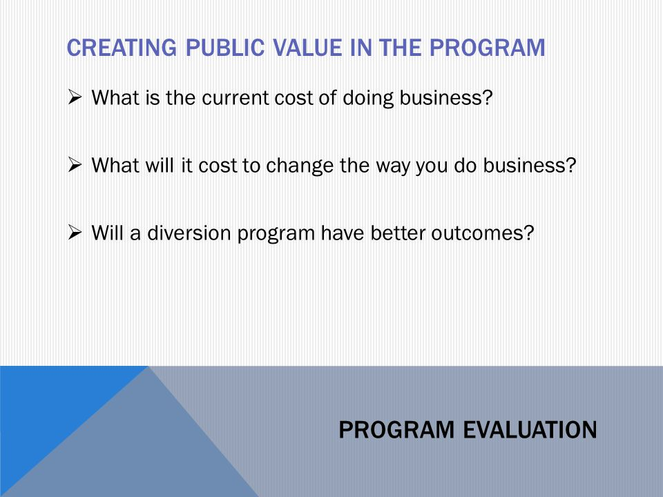 CREATING PUBLIC VALUE IN THE PROGRAM  What is the current cost of doing business.