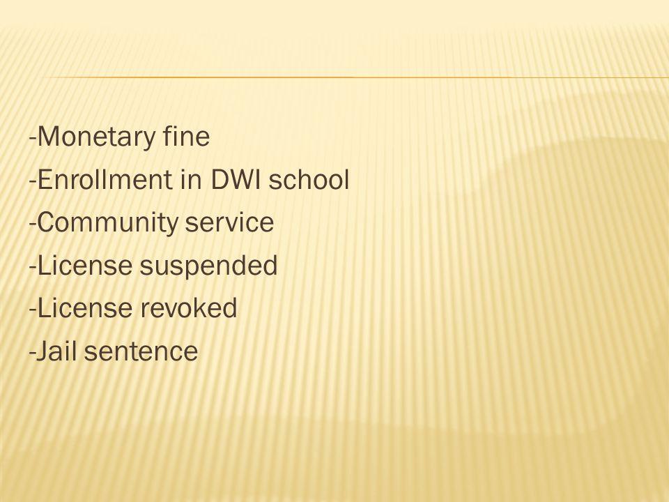 -Monetary fine -Enrollment in DWI school -Community service -License suspended -License revoked -Jail sentence