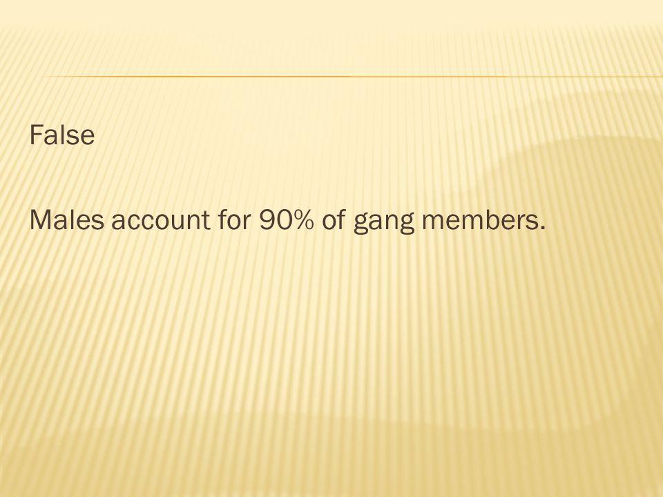False Males account for 90% of gang members.