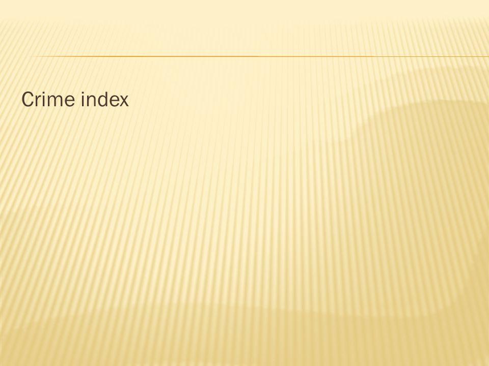 Crime index