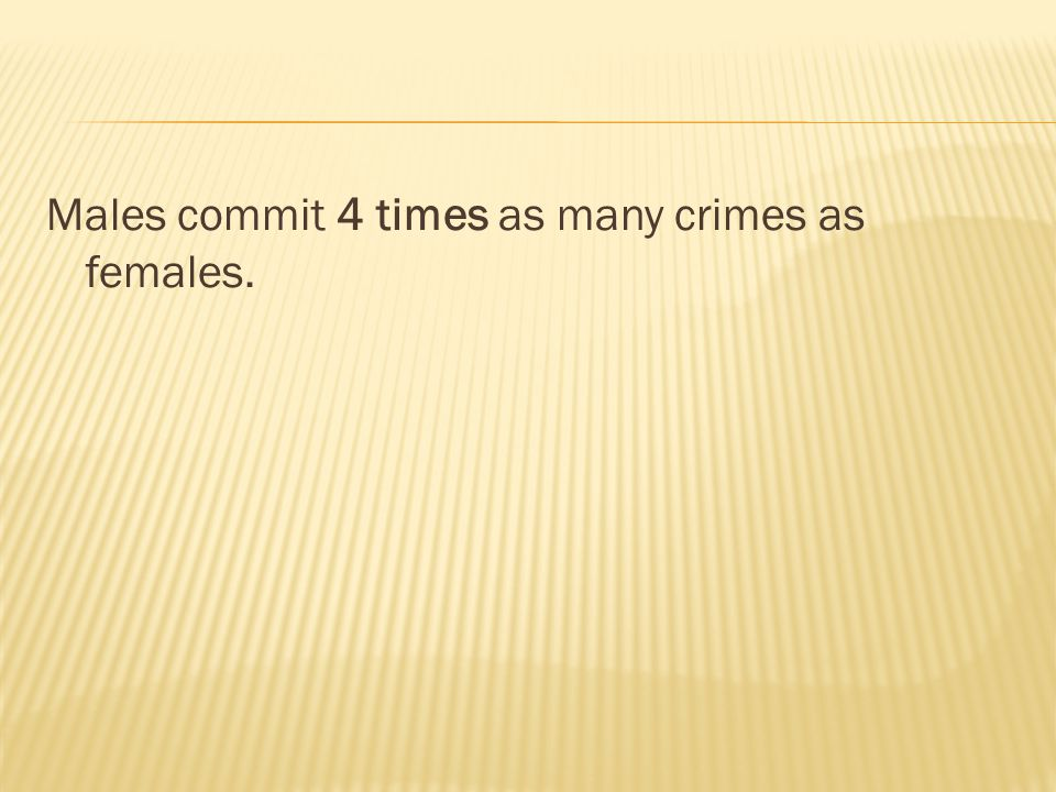 Males commit 4 times as many crimes as females.