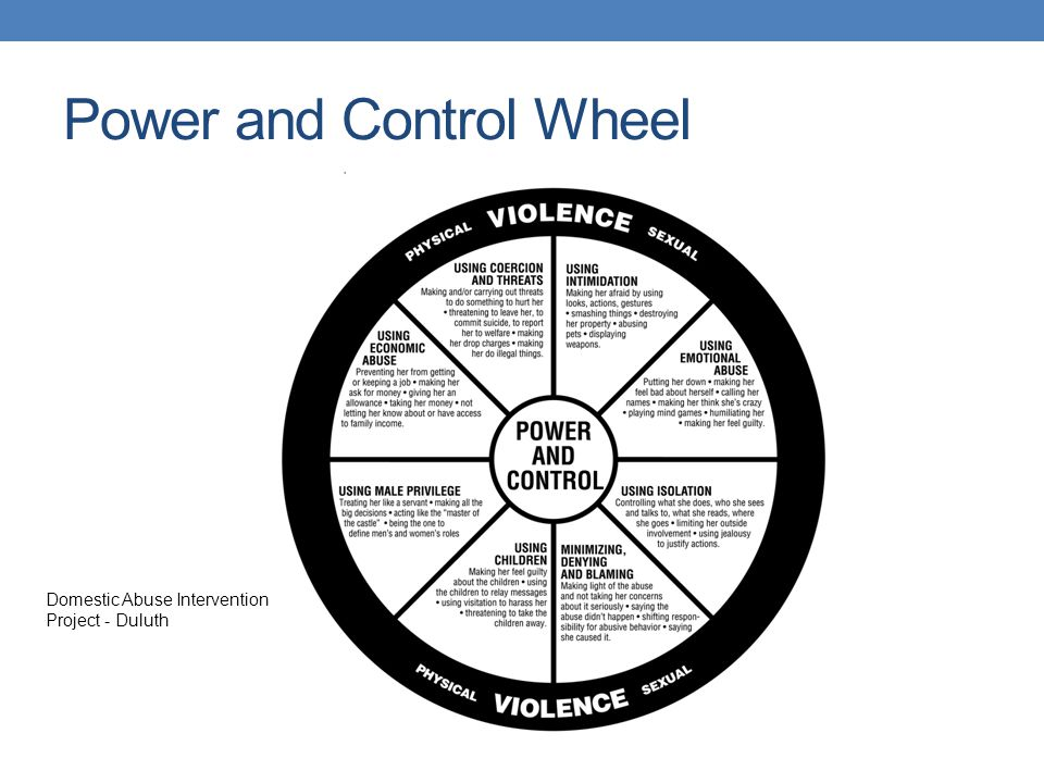 Power and Control Wheel Domestic Abuse Intervention Project - Duluth