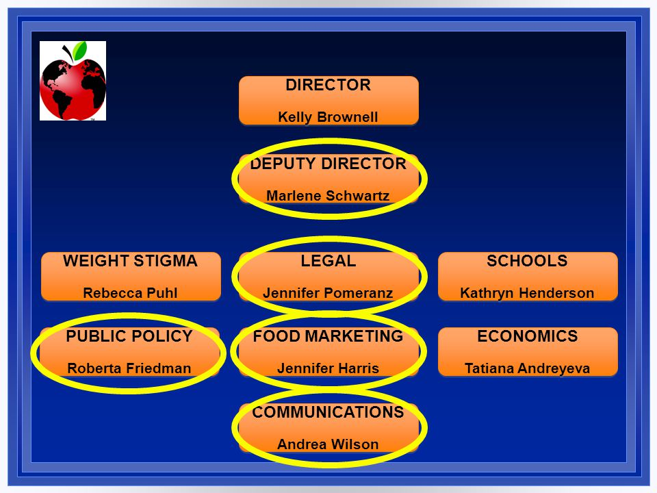 A Top Down Approach Federal Action State Action The Individual Local Action Global Action
