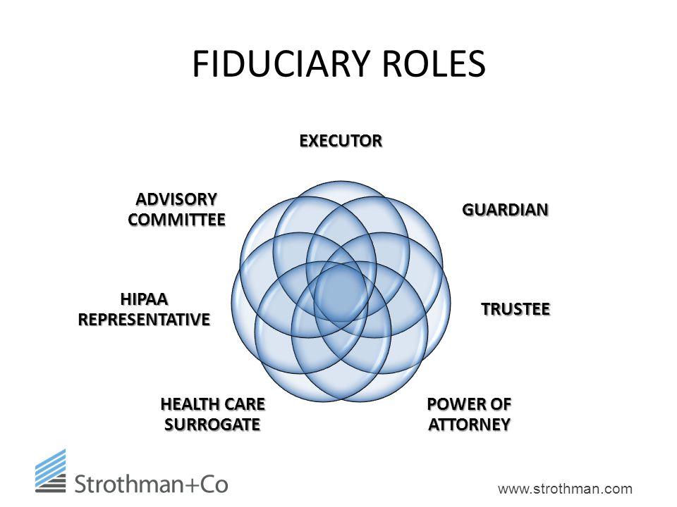 www.strothman.com FIDUCIARY ROLES EXECUTOR GUARDIAN TRUSTEE POWER OF ATTORNEY HEALTH CARE SURROGATE HIPAA REPRESENTATIVE ADVISORY COMMITTEE