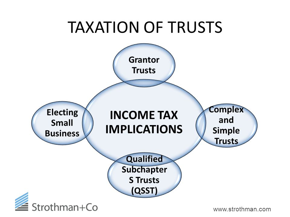 www.strothman.com TAXATION OF TRUSTS INCOME TAX IMPLICATIONS Grantor Trusts Complex and Simple Trusts Qualified Subchapter S Trusts (QSST) Electing Sm