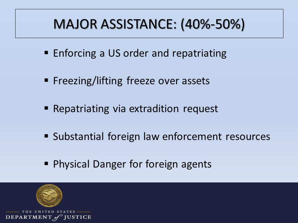 MAJOR ASSISTANCE: (40%-50%)  Enforcing a US order and repatriating  Freezing/lifting freeze over assets  Repatriating via extradition request  Substantial foreign law enforcement resources  Physical Danger for foreign agents LJD WEEK 2011 INNOVATION AND EMPOWERMENT FOR DEVELOPMENT9