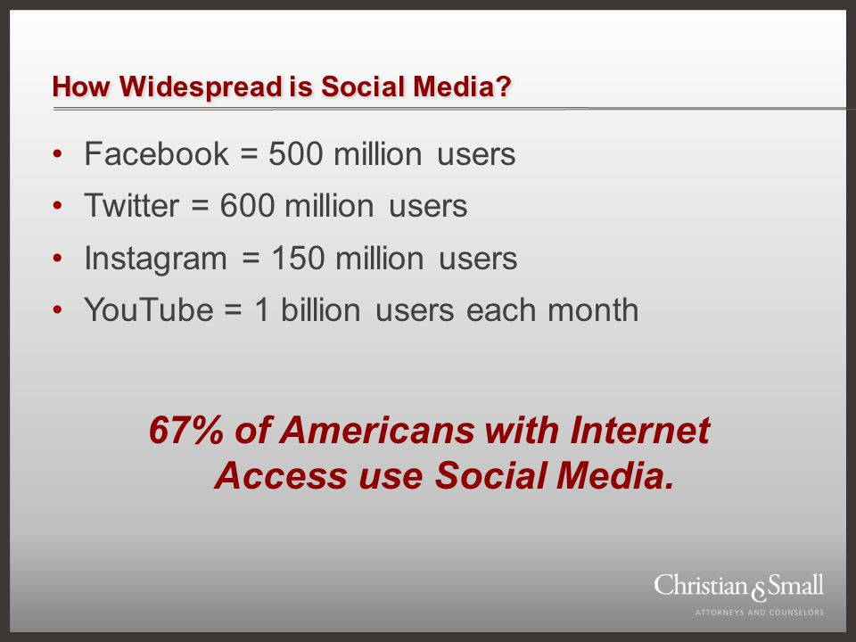 How Widespread is Social Media? Facebook = 500 million users Twitter = 600 million users Instagram = 150 million users YouTube = 1 billion users each