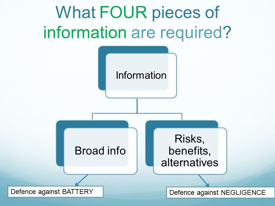 What FOUR pieces of information are required.