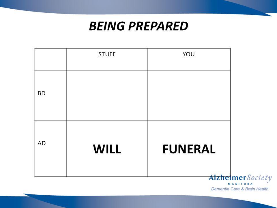 BEING PREPARED STUFFYOU BD POAHCD AD WILLFUNERAL