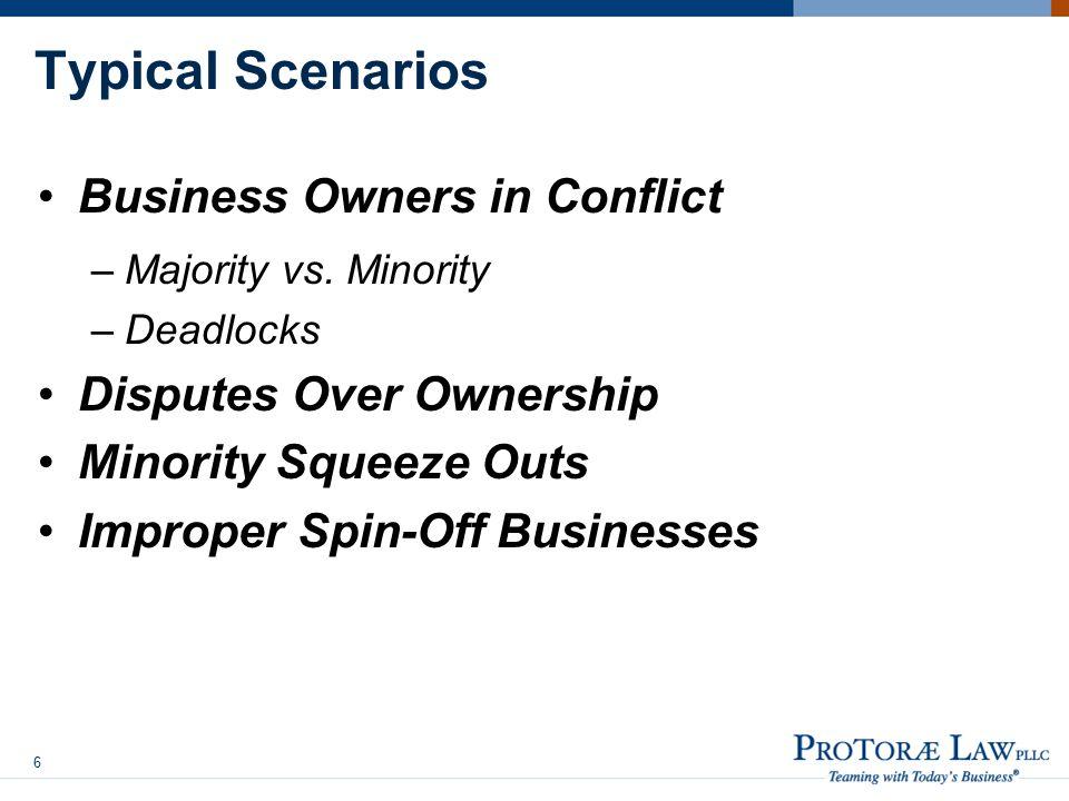 Typical Scenarios Business Owners in Conflict –Majority vs. Minority –Deadlocks Disputes Over Ownership Minority Squeeze Outs Improper Spin-Off Busine