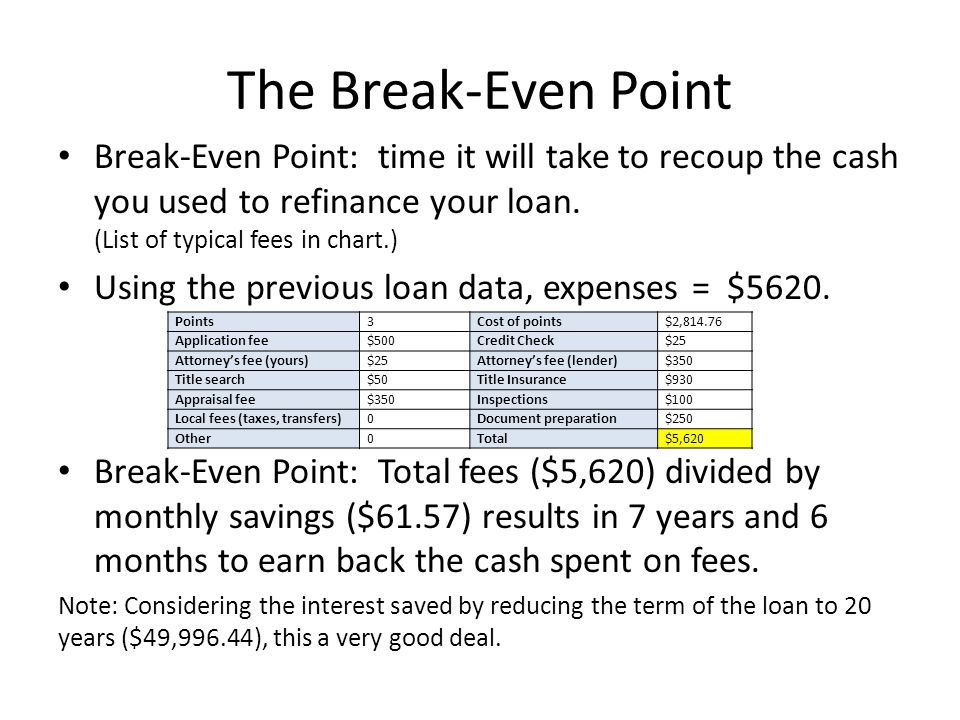 The Break-Even Point Break-Even Point: time it will take to recoup the cash you used to refinance your loan.