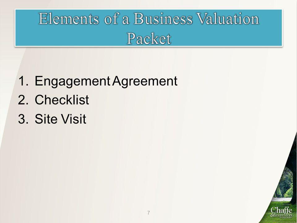 1.Fair Market Value 2.Fair Value 3.Investment Value 4.Intrinsic Value 28